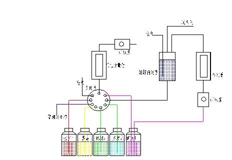 恒温震动仪电路图